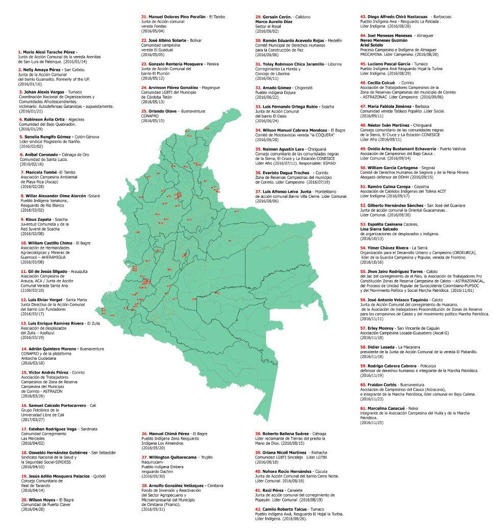 Estadistipaz Colombia